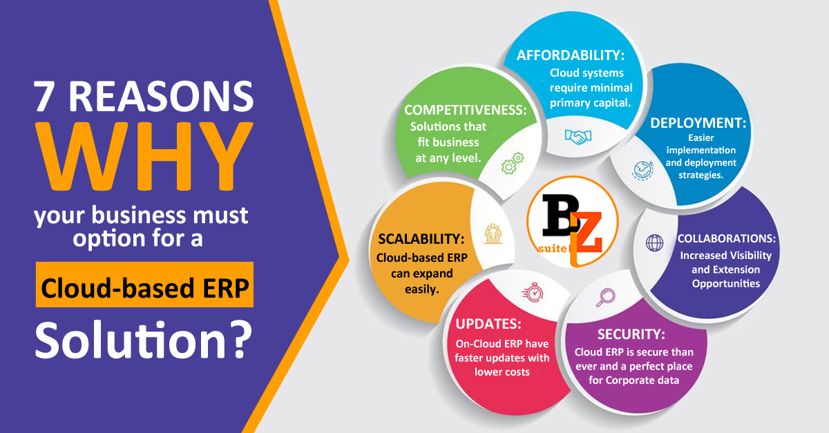 Cloud based ERP solution